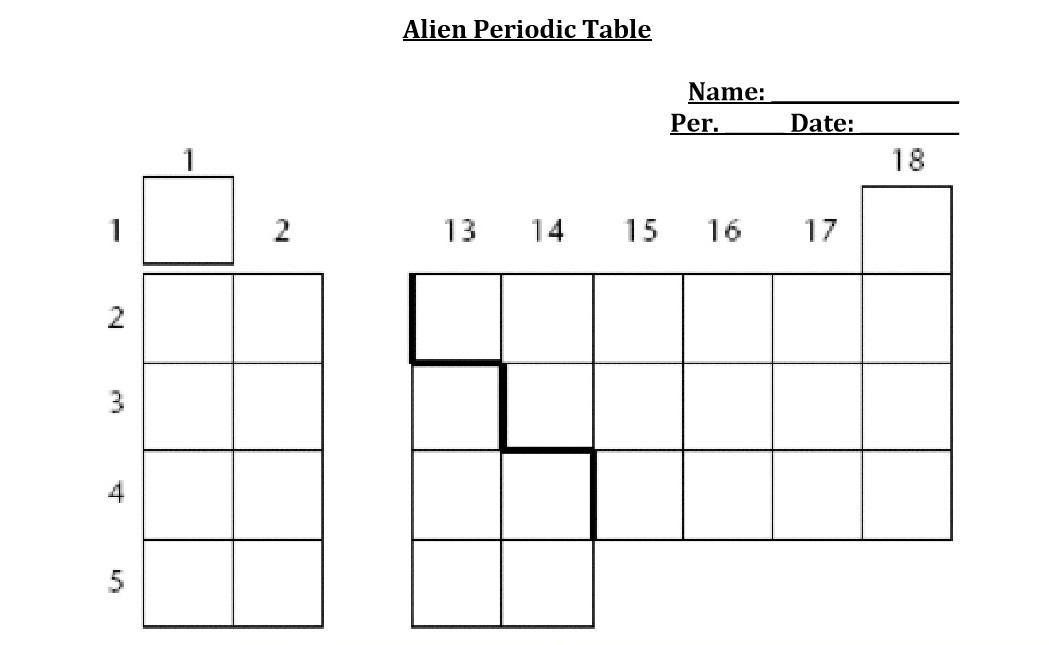 Worksheets Alien Periodic Table Worksheet Answers alien periodic table worksheet answers isolation review video trading com media portfolio basics answers