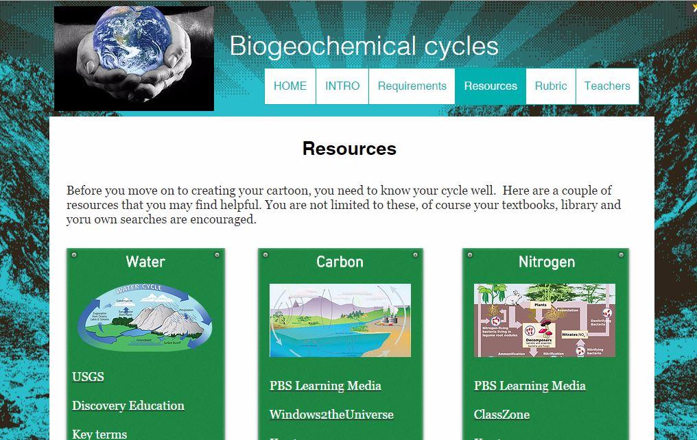 BIOGEOCHEMICAL CYCLES  The flow of energy in the biosphere is in one  direction only