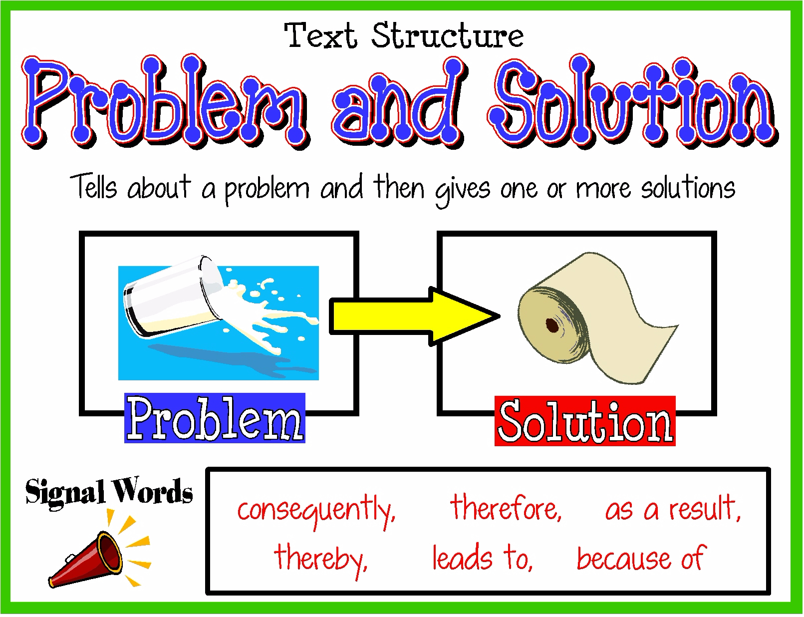 problem solution essays lesson plans in middle school Home lesson plans lesson plans writing writing lessons and often the most difficult part of writing is getting started, and this problem is.